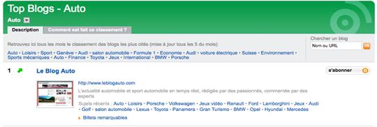 classement blogs automobile wikio