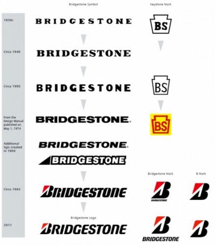Historique logo pneu Bridgestone