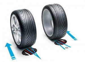 pneu profil asymetrique