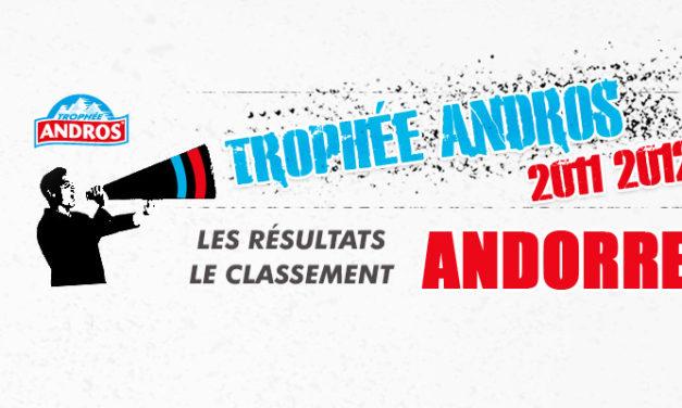 [Trophée Andros] Les résultats du week-end Andorre 2011 2012