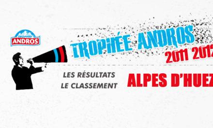 [Trophée Andros] Les résultats du week-end Alpes d'Huez 2011 2012