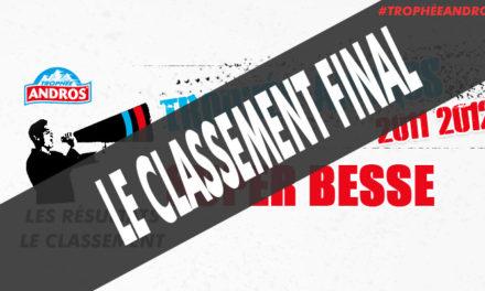 Trophée Andros : Retour sur la finale de Super Besse [1/2]