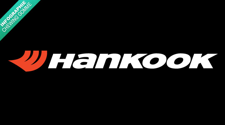 infographie-pneu-hankook-feature