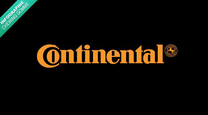[INFOGRAPHIE] Continental, le géant allemand du pneu