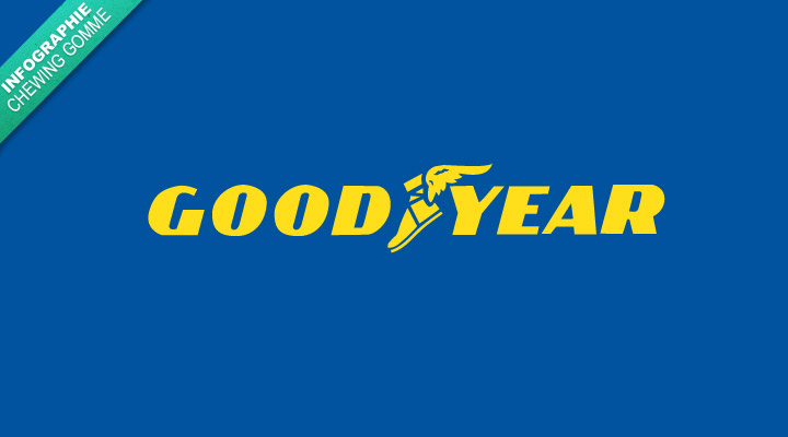 [INFOGRAPHIE] Connaissez vous vraiment le groupe Goodyear ?