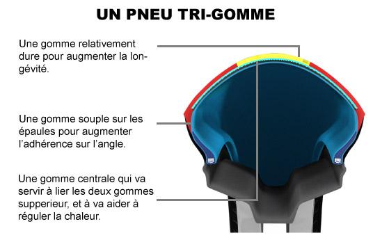 Tri-gomme Avon 3D Ultra