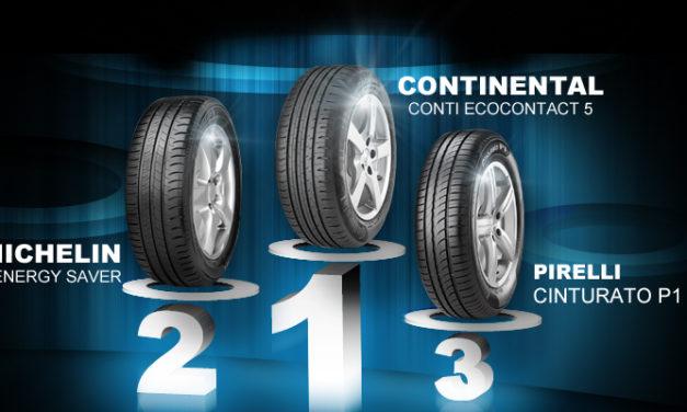 Comparatif pneu été TCS 2012 : 165-70-14-T