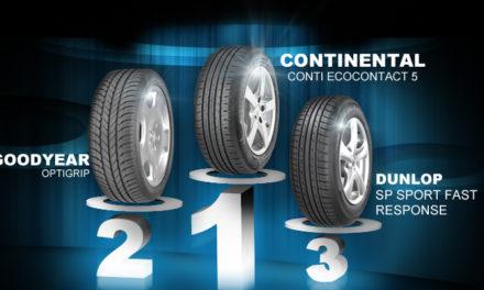 Comparatif pneu été TCS 2012 : 205-55-16-V