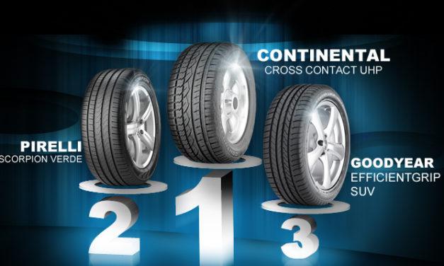 Comparatif pneu été TCS 2012 : 215-65-16 (SUV)