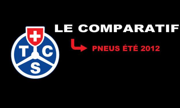 Comparatif pneu été 2012 par le TCS : première partie