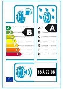 etiquetage-pneus-michelin-energy-saver-+