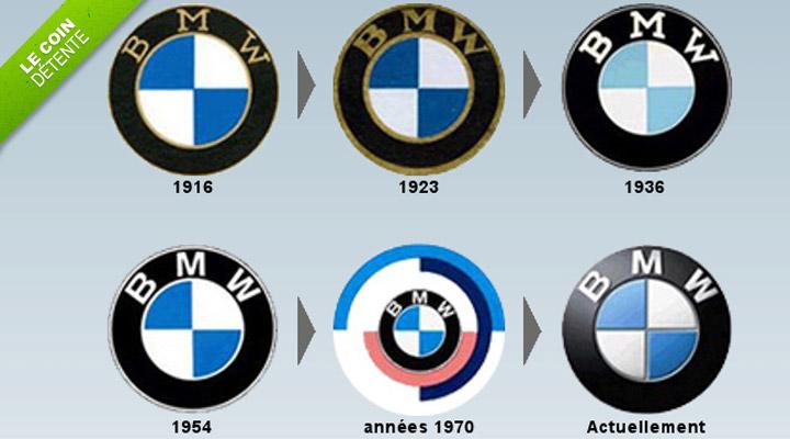 Les logos des marques auto à travers les âges (11 marques)