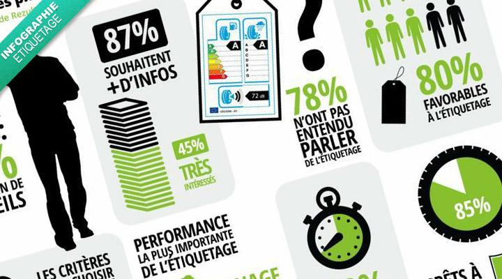 infographie-rezulteo-etiquette