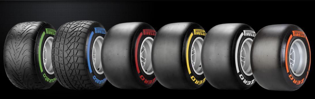 Pneus usados na Formula 1 em 2013 - by blog.allopneus.com