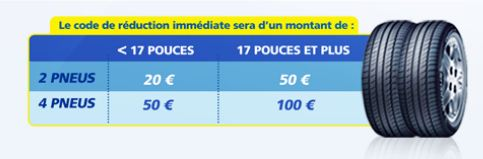 le bon plan de la semaine jusqu 100 offert en achetant du michelin. Black Bedroom Furniture Sets. Home Design Ideas
