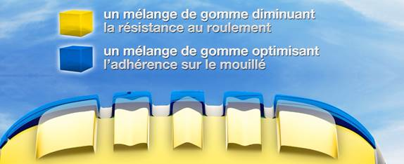 goodyear-melange-de-gomme-efficientgrip-performance