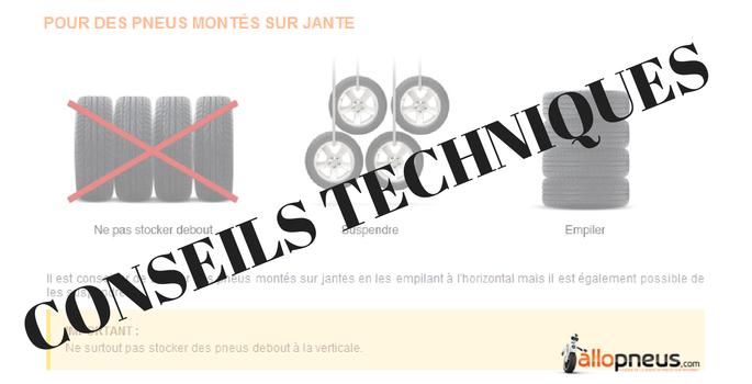 Le guide d'achat de vos pneus