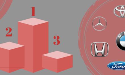 Les 10 marques de voiture les plus cotées en 2014, dans le monde