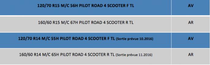 dim_pilotroad4scooter
