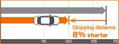 hankook-tires-ventus-prime3-k125-tire-pattern-01