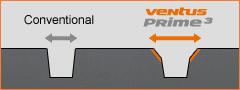 hankook-tires-ventus-prime3-k125-tire-pattern-03