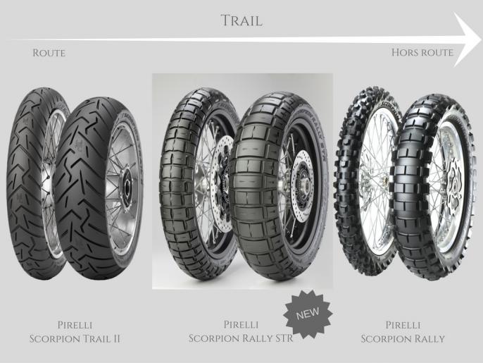 pirelli-scorpion-rally-str
