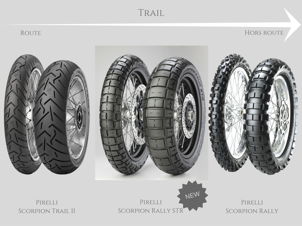 nouveau pneu moto trail le pirelli rally str chewing gomme. Black Bedroom Furniture Sets. Home Design Ideas