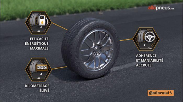 Le pneu Continental Eco Contact 6, encore plus vert